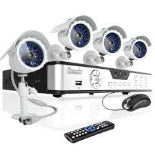 מצלמות אבטחה במלתחות